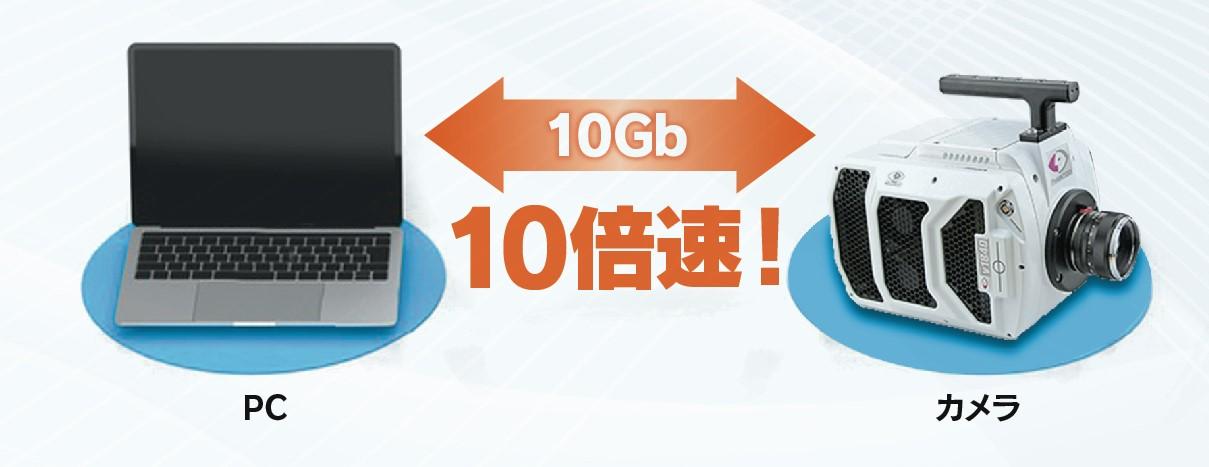 Rawデータ収録・HD-SDIアウトプット収録