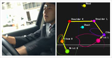 車両の運転動作計測(車載計測)